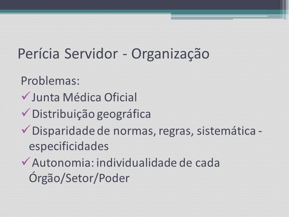 Perícia Servidor - Organização