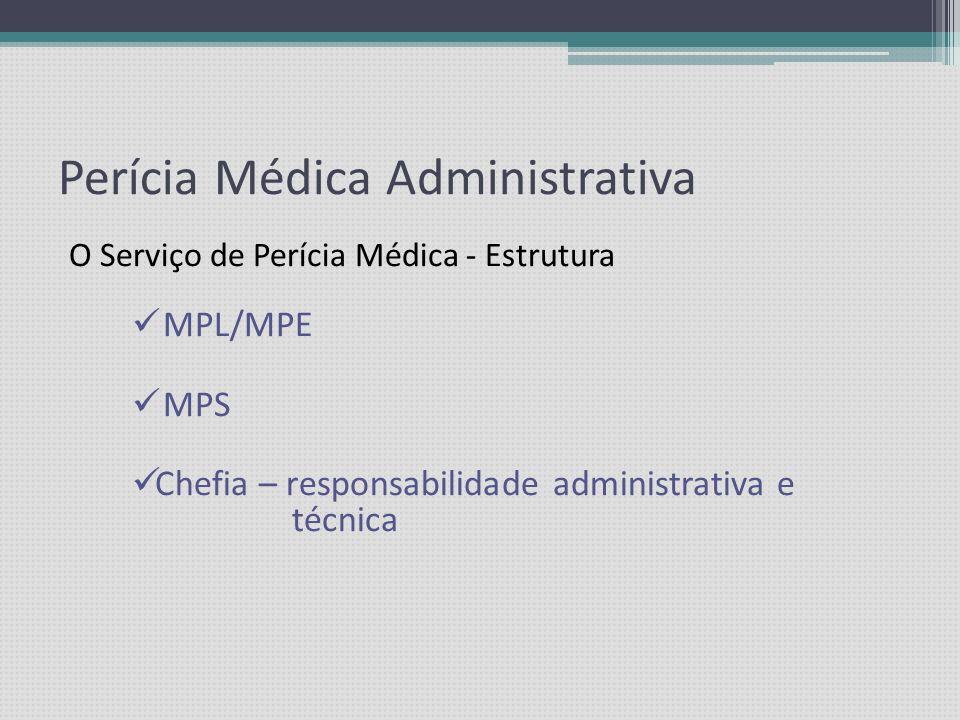 Perícia Médica Administrativa