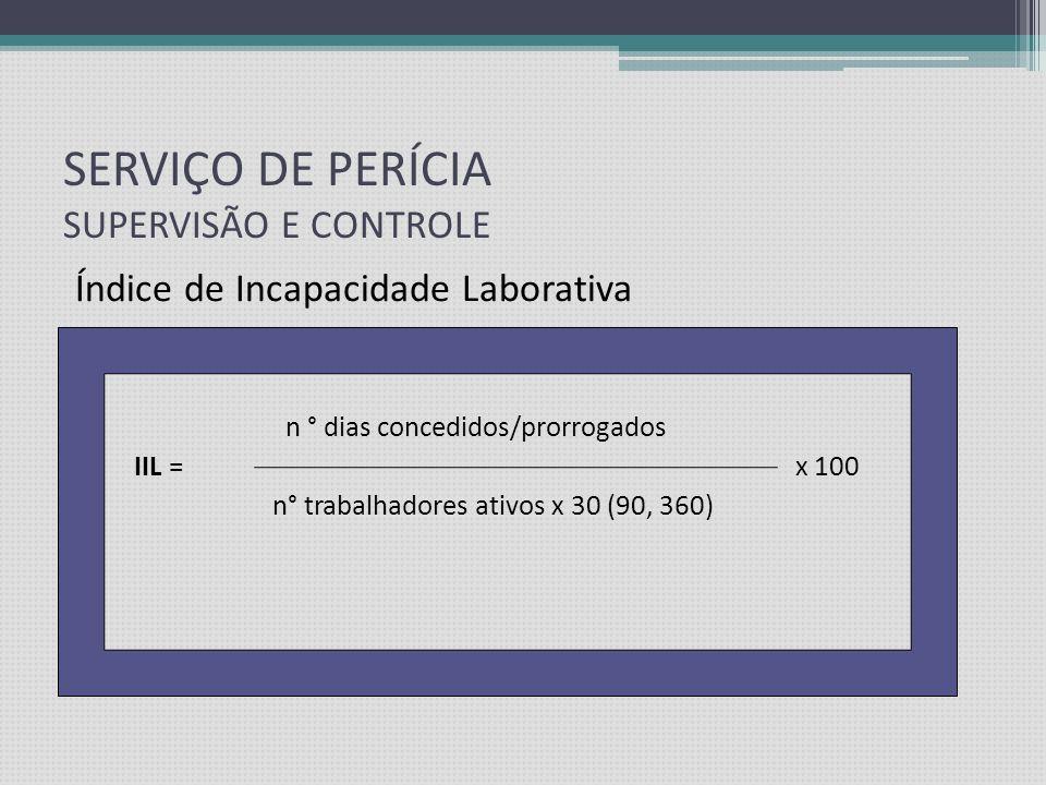 SERVIÇO DE PERÍCIA SUPERVISÃO E CONTROLE