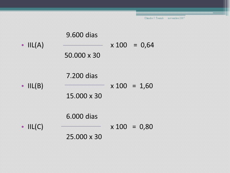 Cláudio J. Trezub novembro 2007. 9.600 dias. IIL(A) x 100 = 0,64. 50.000 x 30. 7.200 dias.