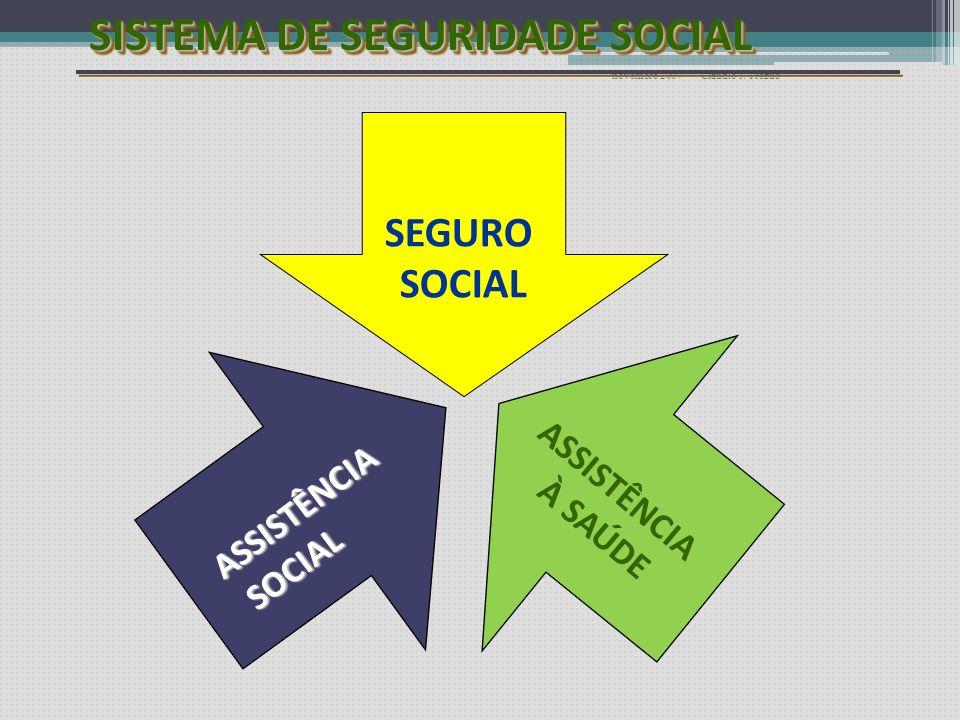 SISTEMA DE SEGURIDADE SOCIAL