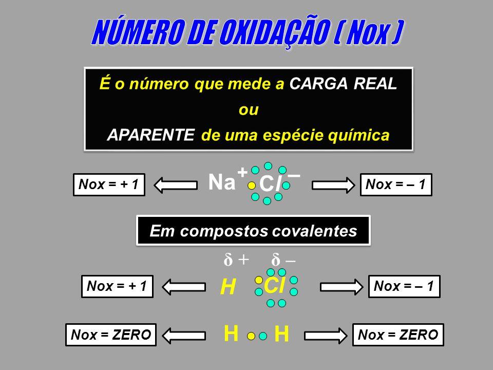 NÚMERO DE OXIDAÇÃO ( Nox )