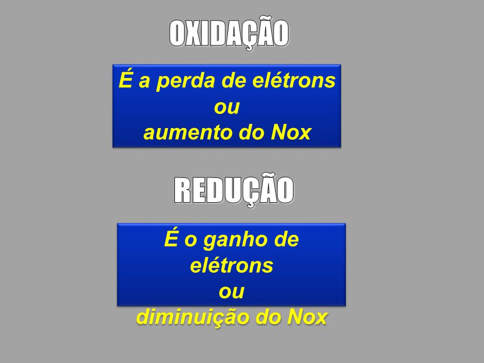 OXIDAÇÃO REDUÇÃO É a perda de elétrons ou aumento do Nox