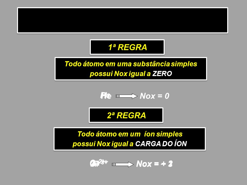 1ª REGRA P4 He H2 Nox = 0 2ª REGRA – Ca O Al F Nox = – 1 Nox = + 3