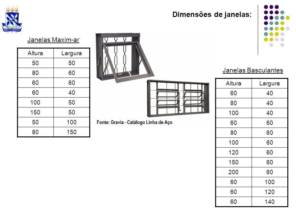 Dimensões de janelas: Janelas Maxim-ar Janelas Basculantes Altura