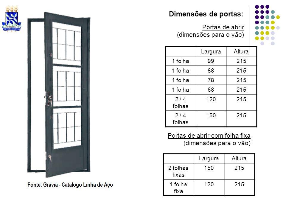 Dimensões de portas: Portas de abrir (dimensões para o vão)