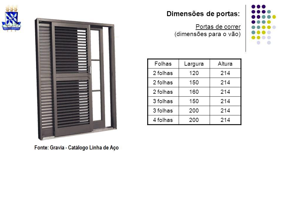 Dimensões de portas: Portas de correr (dimensões para o vão) Folhas