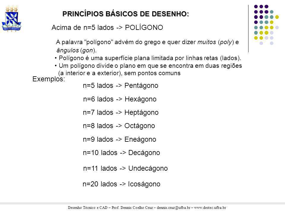 PRINCÍPIOS BÁSICOS DE DESENHO: