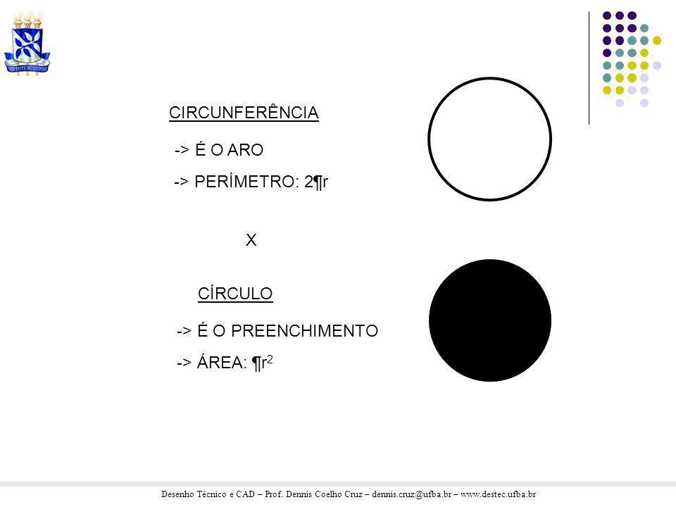 CIRCUNFERÊNCIA -> É O ARO -> PERÍMETRO: 2¶r X CÍRCULO -> É O PREENCHIMENTO -> ÁREA: ¶r2