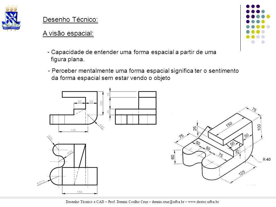 Desenho Técnico: A visão espacial: