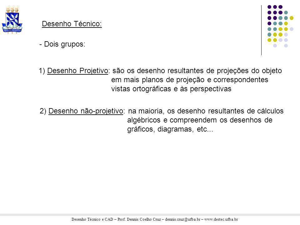Desenho Técnico: - Dois grupos: 1) Desenho Projetivo: são os desenho resultantes de projeções do objeto.