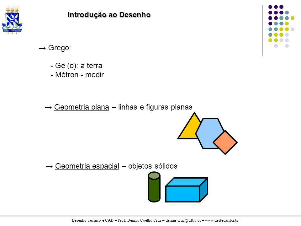 Introdução ao Desenho → Grego: - Ge (o): a terra. - Métron - medir. → Geometria plana – linhas e figuras planas.