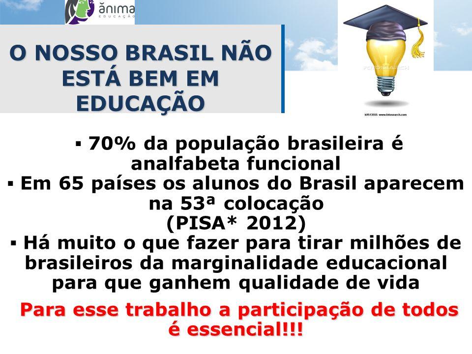 O NOSSO BRASIL NÃO ESTÁ BEM EM EDUCAÇÃO