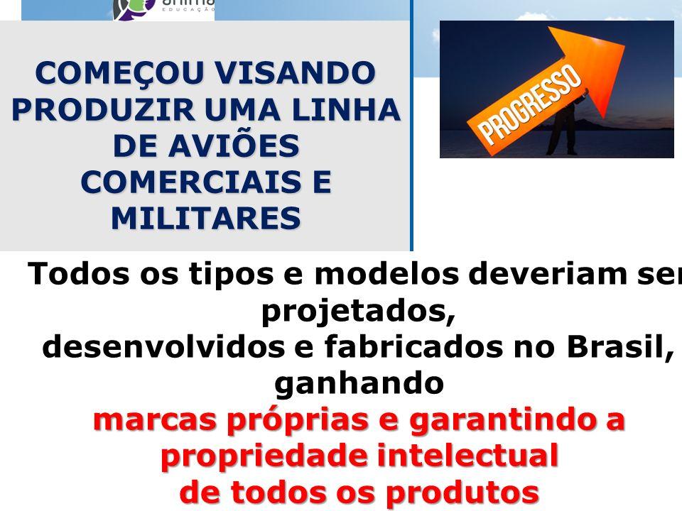 COMEÇOU VISANDO PRODUZIR UMA LINHA DE AVIÕES COMERCIAIS E MILITARES