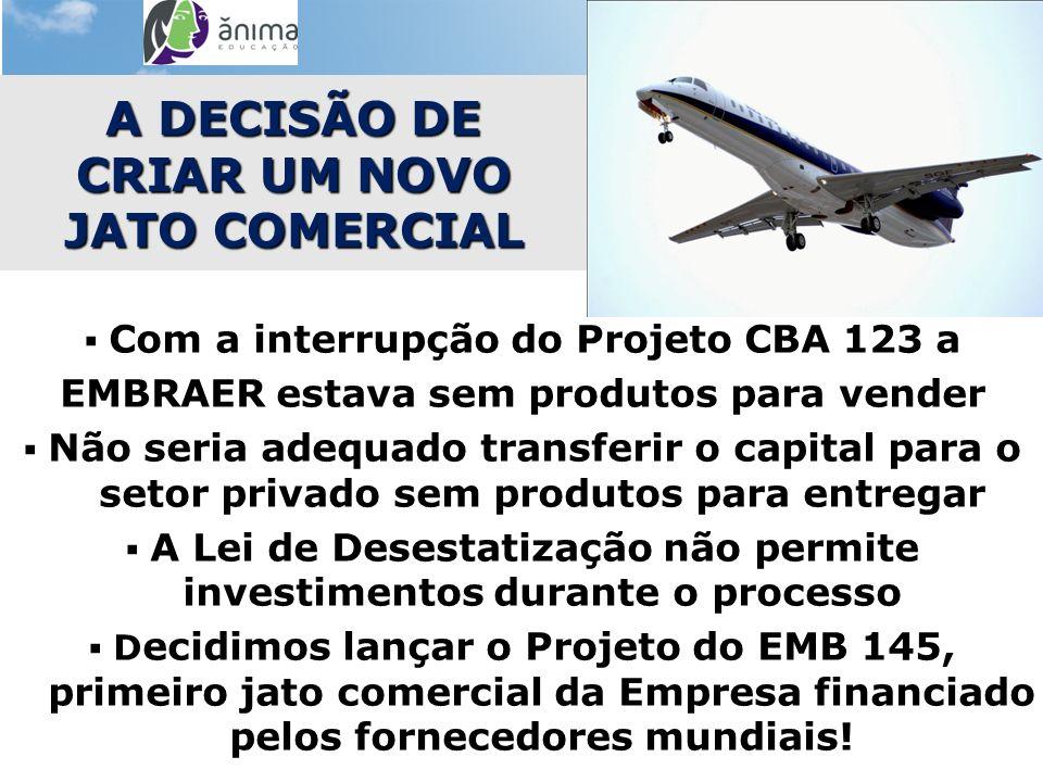 A DECISÃO DE CRIAR UM NOVO JATO COMERCIAL