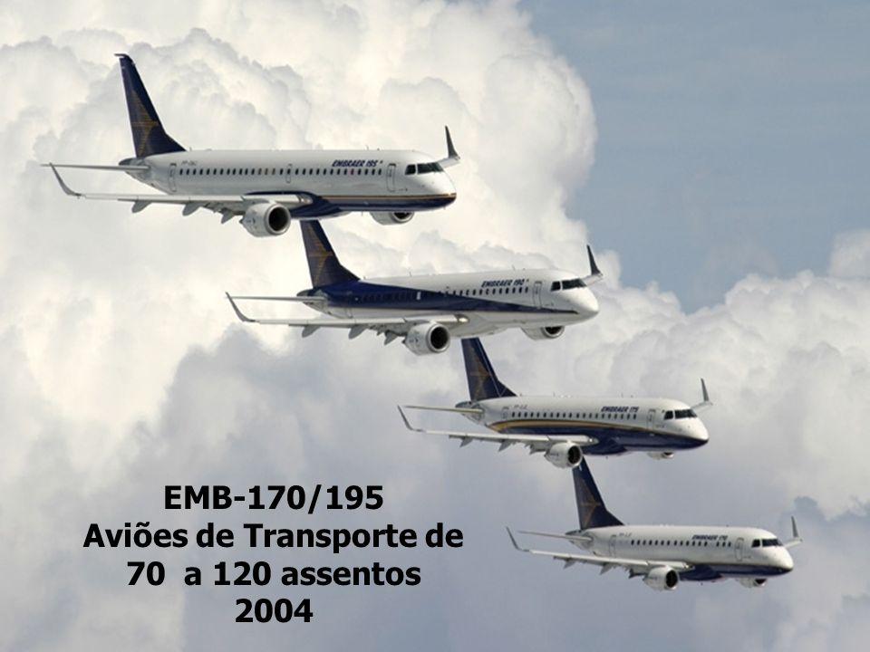 Aviões de Transporte de