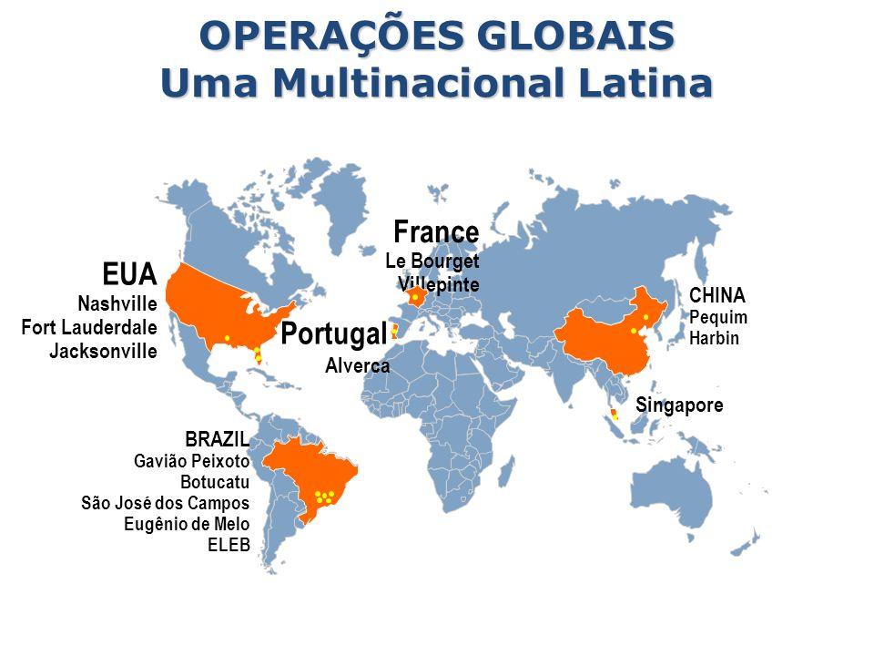 OPERAÇÕES GLOBAIS Uma Multinacional Latina