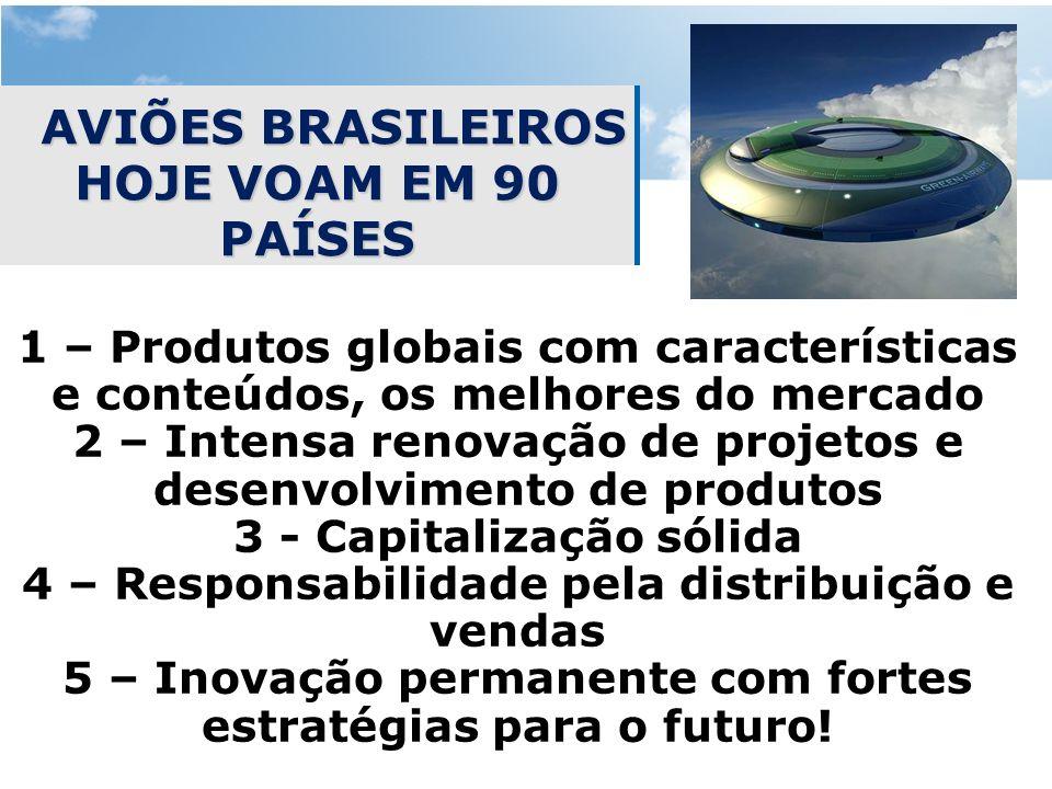 AVIÕES BRASILEIROS HOJE VOAM EM 90 PAÍSES