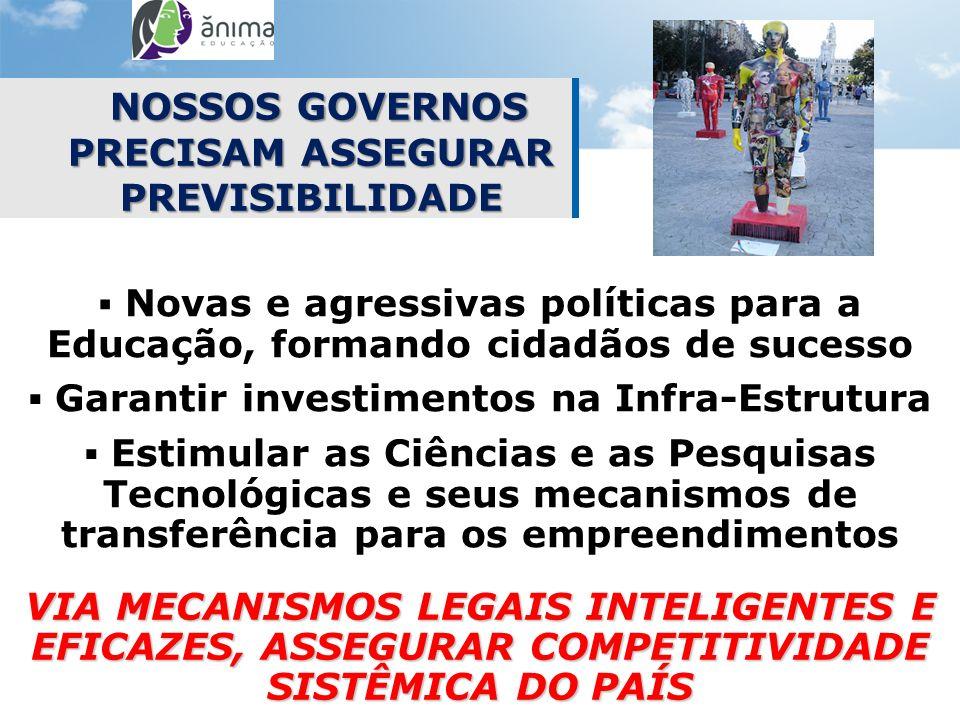 NOSSOS GOVERNOS PRECISAM ASSEGURAR PREVISIBILIDADE