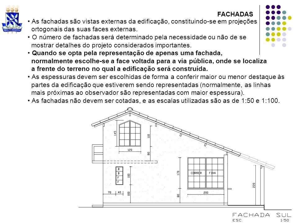 FACHADAS As fachadas são vistas externas da edificação, constituindo-se em projeções. ortogonais das suas faces externas.