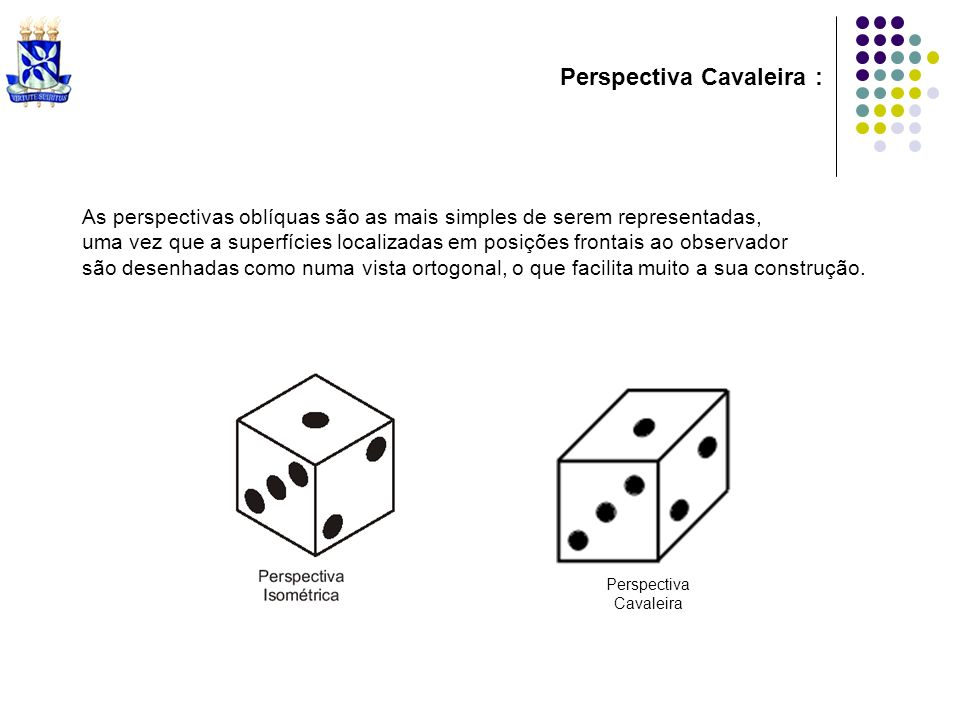 Perspectiva Cavaleira :