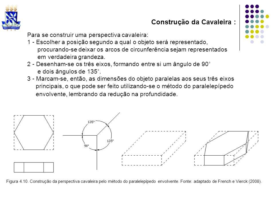 Construção da Cavaleira :