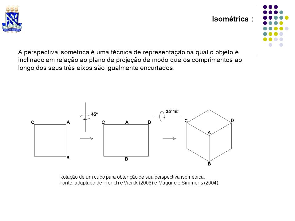 Isométrica : A perspectiva isométrica é uma técnica de representação na qual o objeto é.