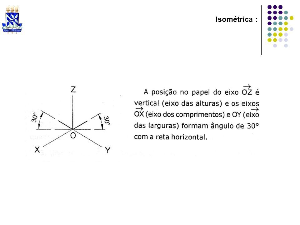 Isométrica :