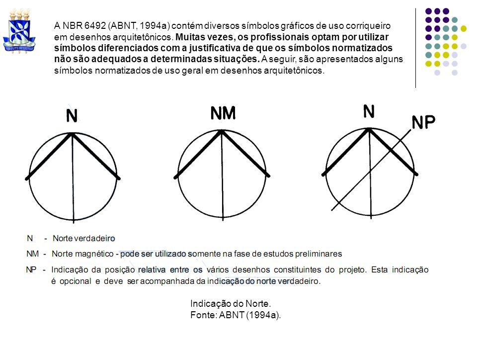 A NBR 6492 (ABNT, 1994a) contém diversos símbolos gráficos de uso corriqueiro
