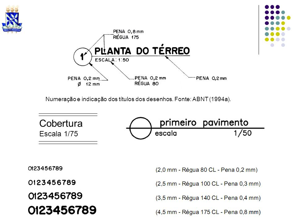 Numeração e indicação dos títulos dos desenhos. Fonte: ABNT (1994a).