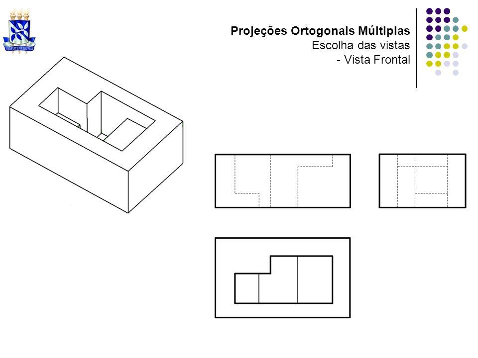 Projeções Ortogonais Múltiplas