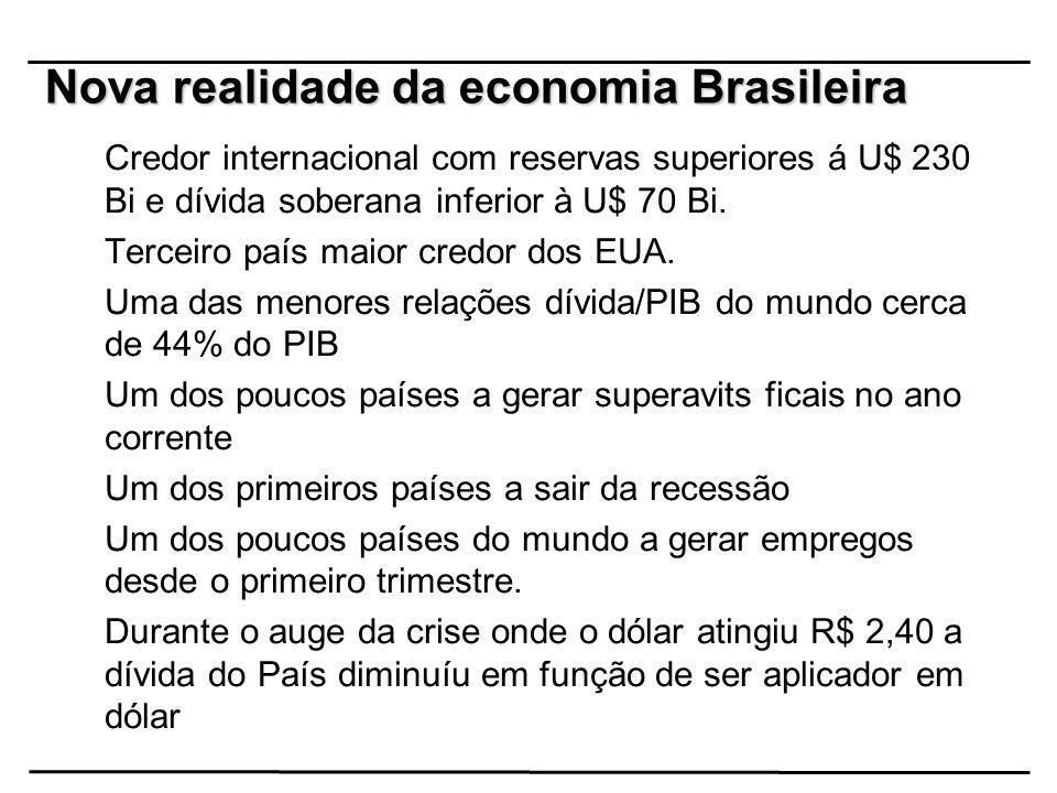Nova realidade da economia Brasileira
