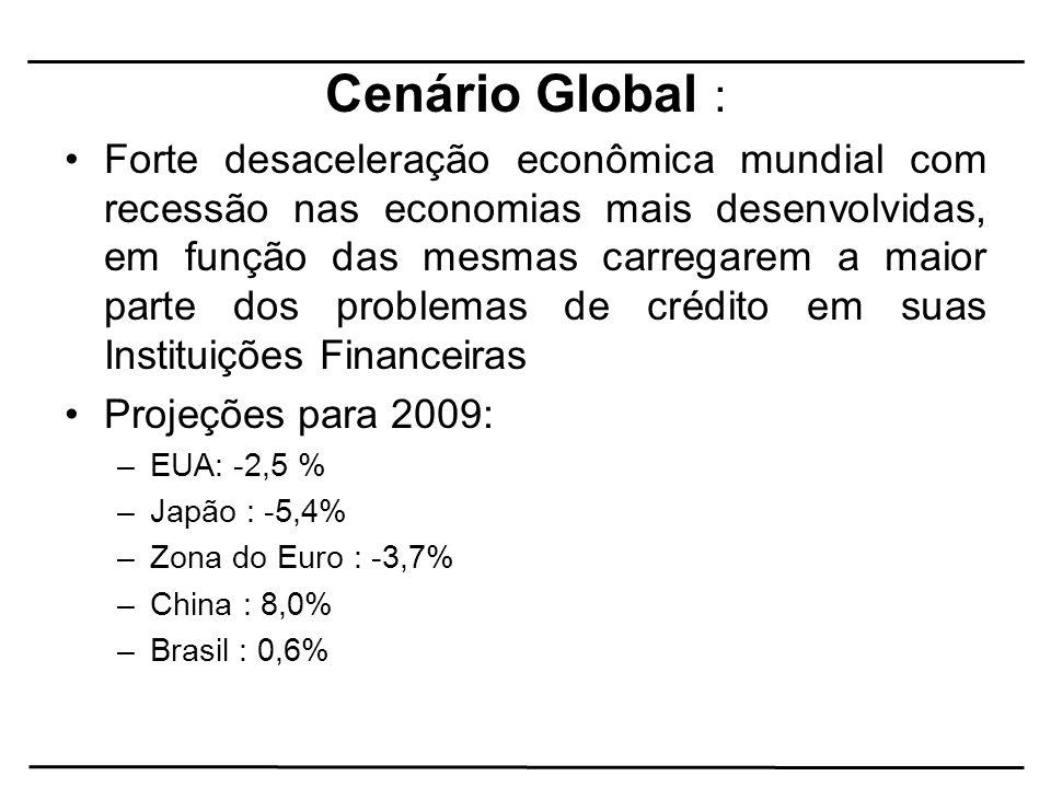 Cenário Global :
