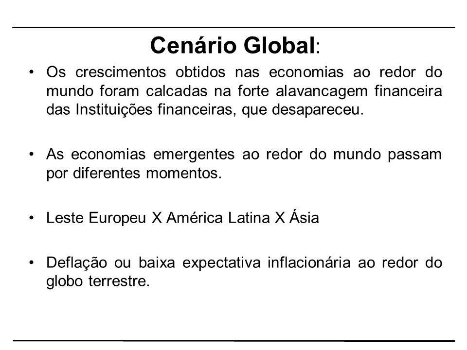 Cenário Global: