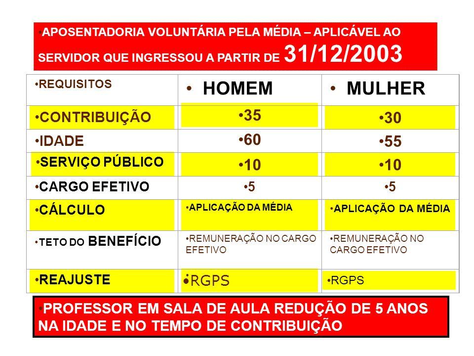 HOMEM MULHER 35 30 60 55 10 CONTRIBUIÇÃO IDADE RGPS