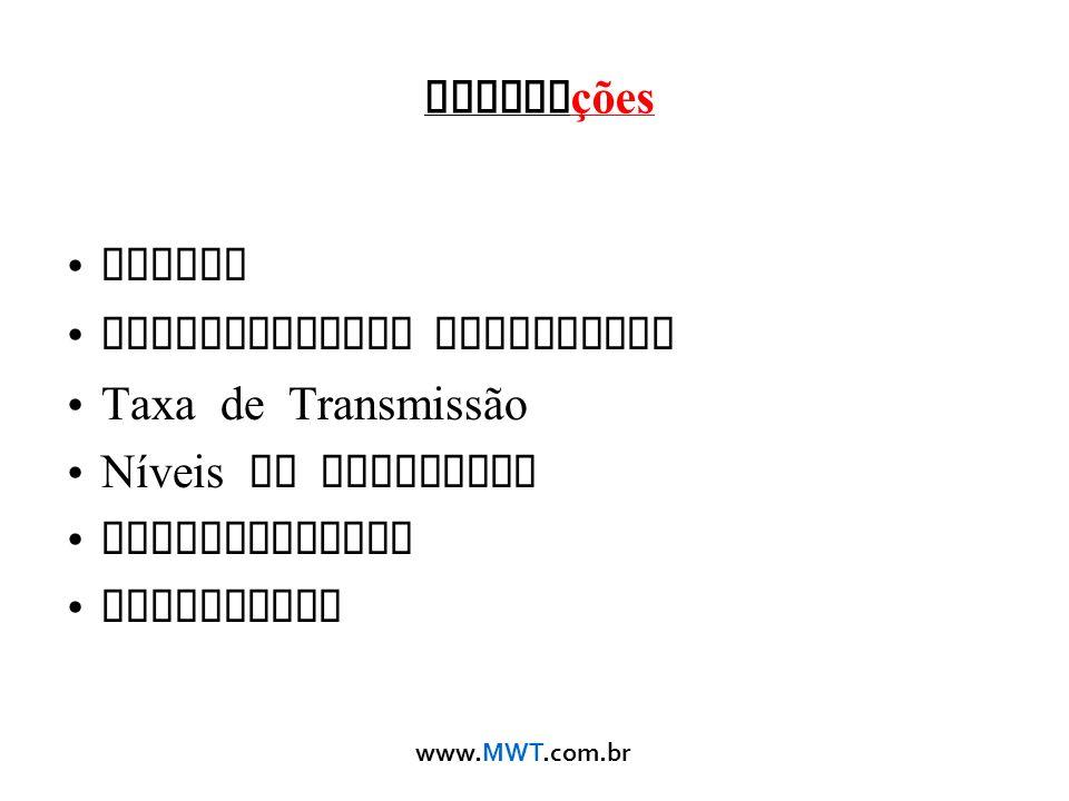 Limitações Canais. Transmissores Multiponto. Taxa de Transmissão. Níveis de Qualidade. Conectividade.