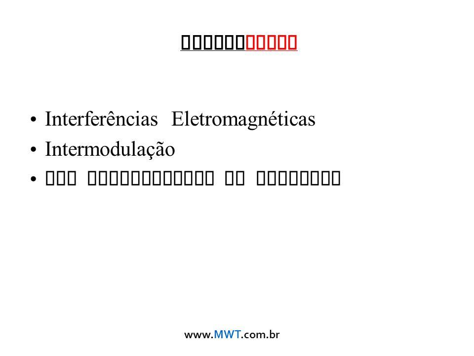 Limitadores Interferências Eletromagnéticas Intermodulação Uso inconsciente do espectro