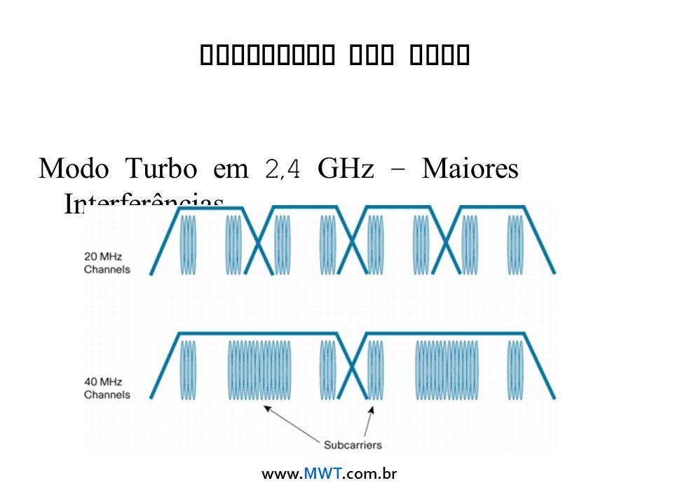 Cobertura Sem Fios Modo Turbo em 2,4 GHz – Maiores Interferências