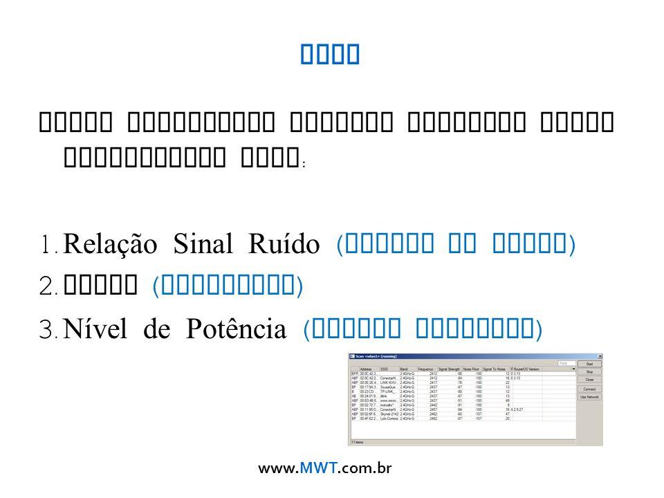 Scan Nesta ferramenta podemos observar dados importantes como: Relação Sinal Ruído (Signal to Noise)