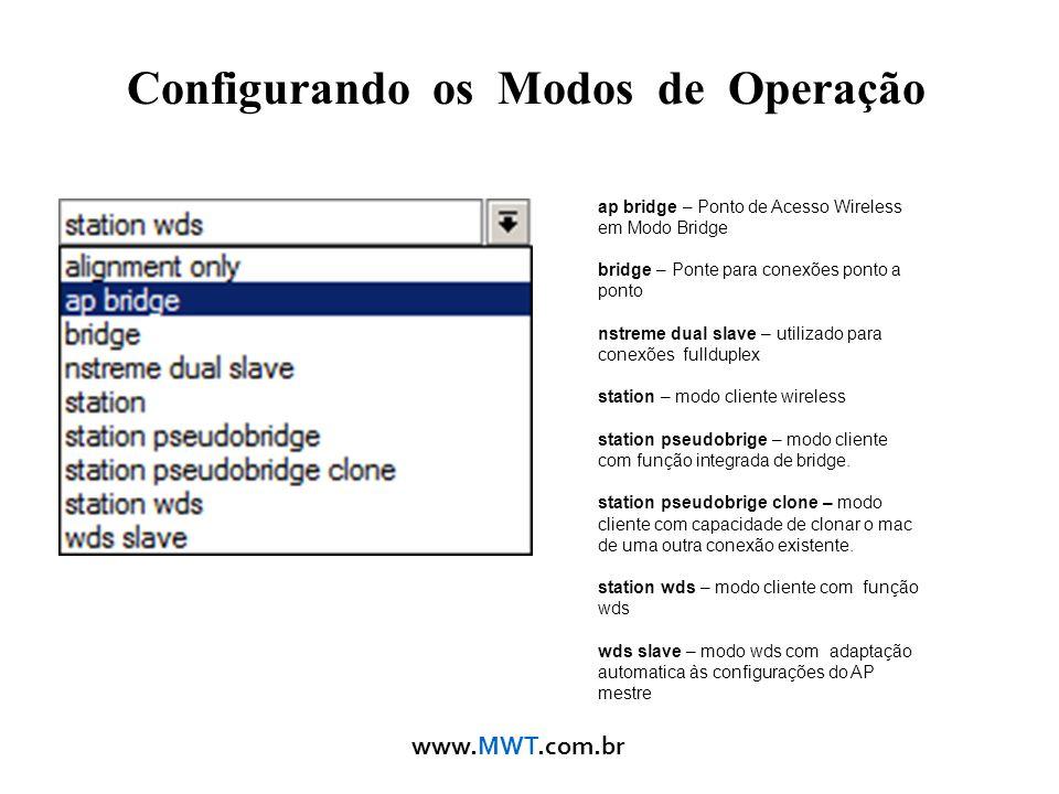 Configurando os Modos de Operação