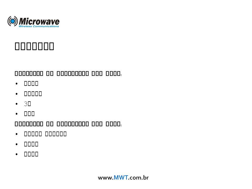 Mercado Sistemas de cobertura sem fios: Wifi Wimax 3G LTE