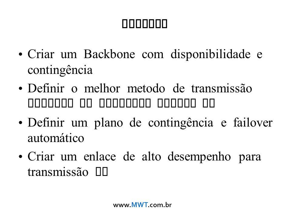 Tarefas Criar um Backbone com disponibilidade e contingência. Definir o melhor metodo de transmissão baseado em Mikrotik Router OS.