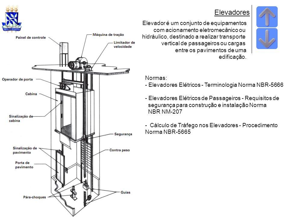 Elevadores Elevador é um conjunto de equipamentos