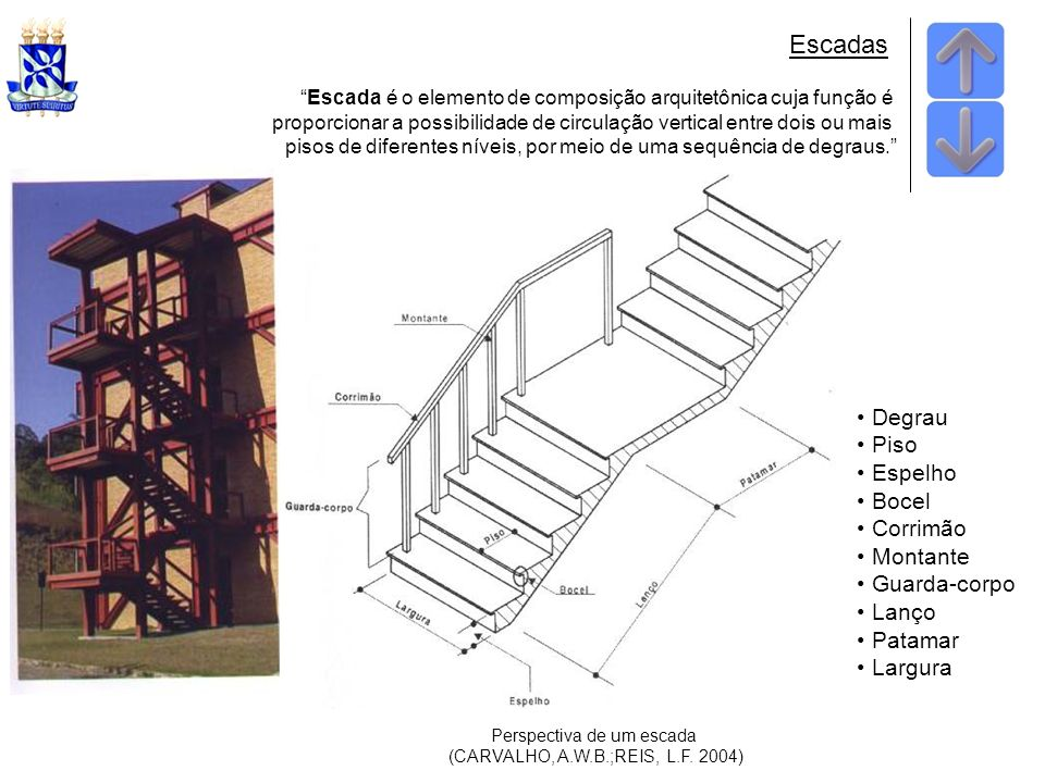 Escadas Degrau Piso Espelho Bocel Corrimão Montante Guarda-corpo Lanço