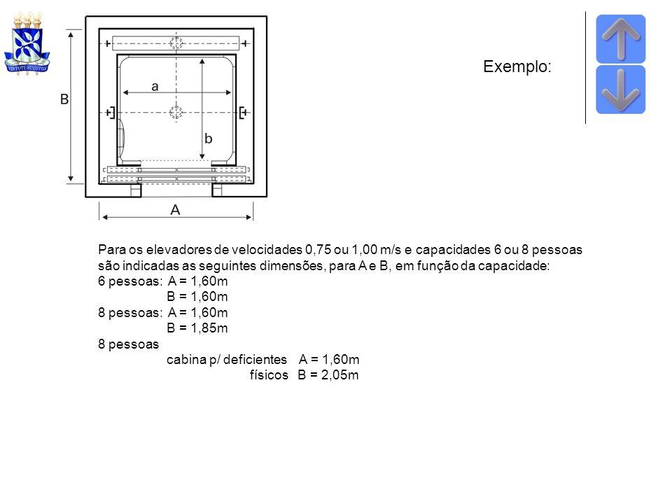 Exemplo: Para os elevadores de velocidades 0,75 ou 1,00 m/s e capacidades 6 ou 8 pessoas.