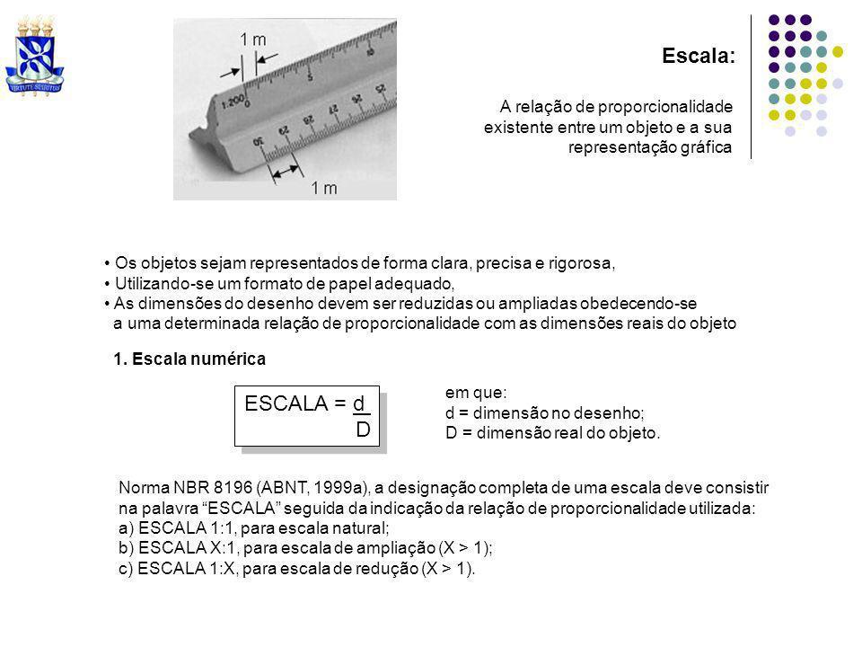 Escala: ESCALA = d D A relação de proporcionalidade
