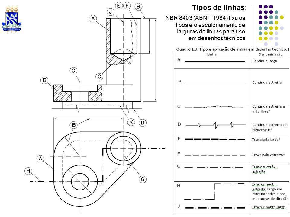 Tipos de linhas: NBR 8403 (ABNT, 1984) fixa os