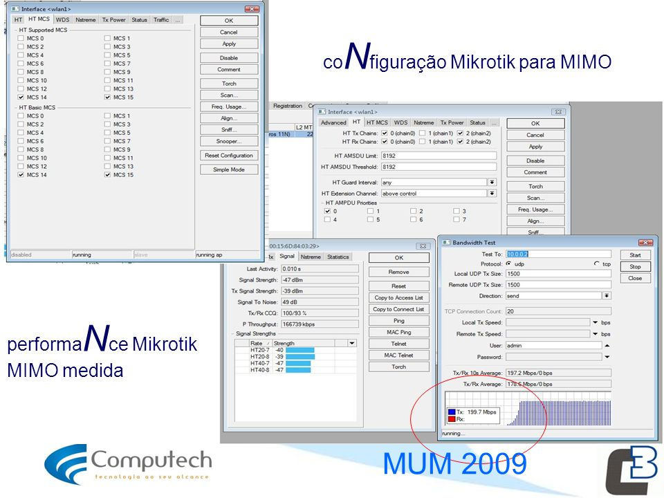 MUM 2009 coNfiguração Mikrotik para MIMO performaNce Mikrotik