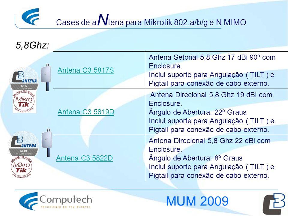 MUM 2009 5,8Ghz: Cases de aNtena para Mikrotik 802.a/b/g e N MIMO
