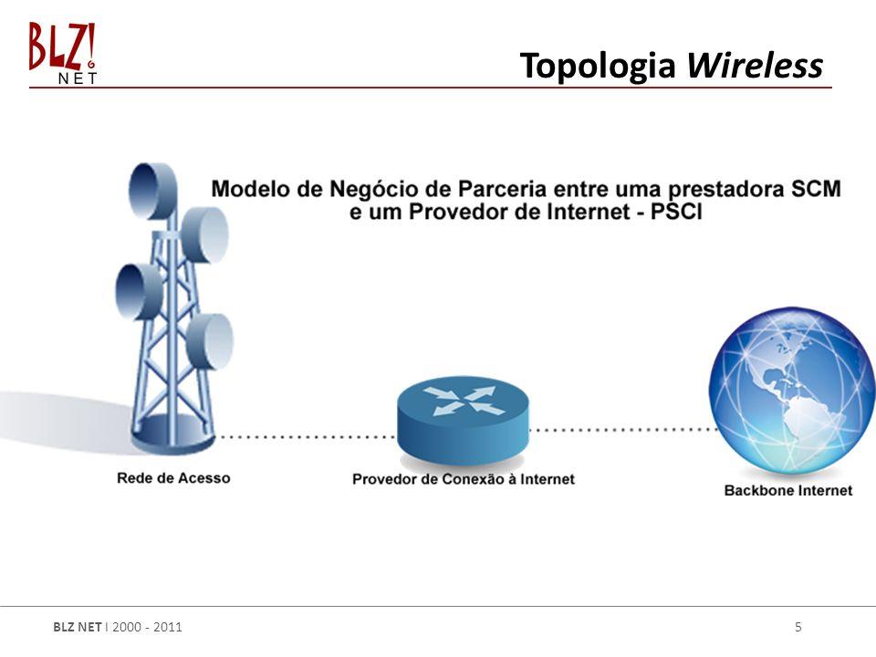 Topologia Wireless
